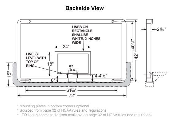A diagram showing dimensions of a regulation-sized backboard
