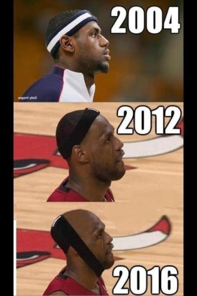 lebron-james-harline-timeline